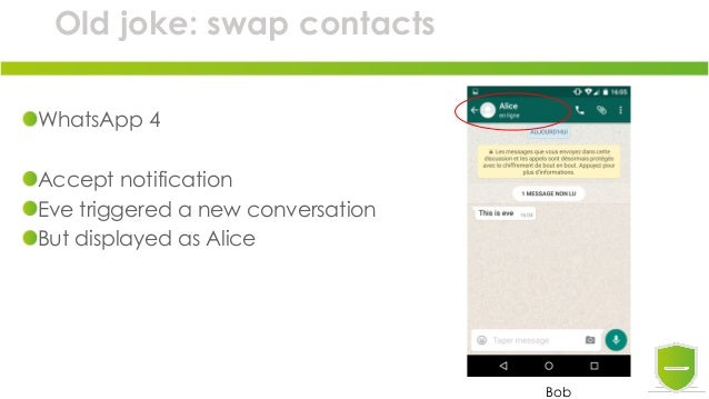 Old joke: swap contacts WhatsApp 4 Accept notification Eve triggered a new conversation But displayed as Alice Bob
