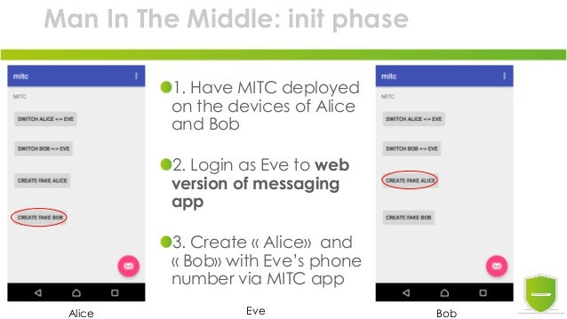 Man In The Middle: init phase 1. Have MITC deployed on the devices of Alice and Bob 2. Login as Eve to web version of mess...