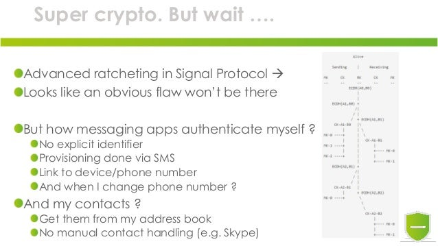 Super crypto. But wait …. Advanced ratcheting in Signal Protocol à Looks like an obvious flaw won't be there But how messa...