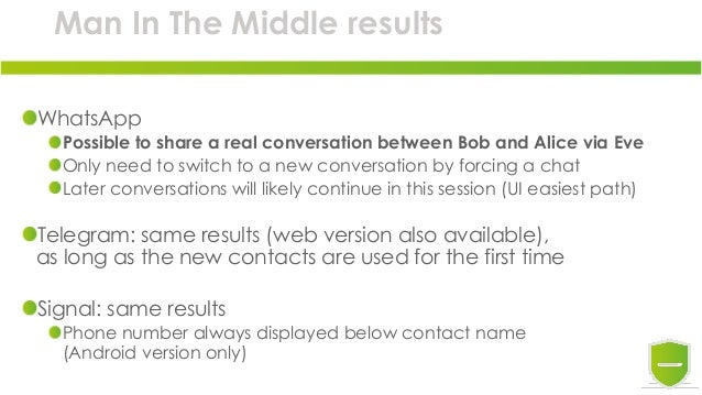 Man In The Middle results WhatsApp Possible to share a real conversation between Bob and Alice via Eve Only need to switch...