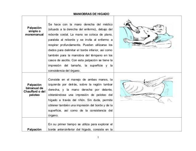 MANIOBRAS DE HIGADO                Se hace con la mano derecha del médico  Palpación                (situado a la derecha ...