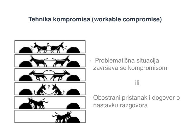Let's role play Tehnika kompromisa (workable compromise) Službenik: Neka pozadina bude plava. Službenik 2: Ma, ne... ja bi...