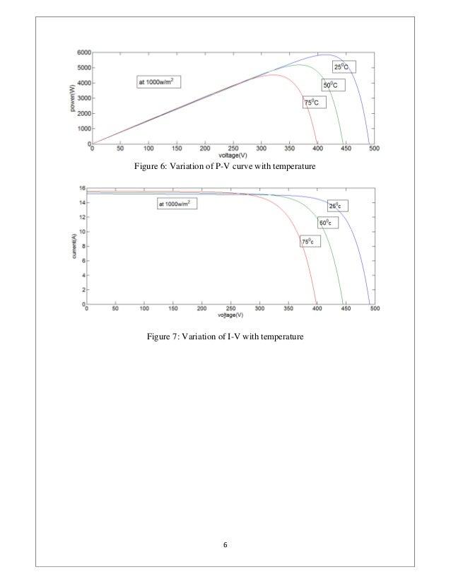 Seminar Report on MPPT