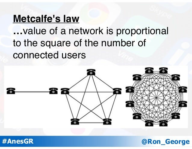 @Ron_George #OAA3dc2017@Ron_George#AnesGR Doctor A's Twitter network Doctor B's Twitter network