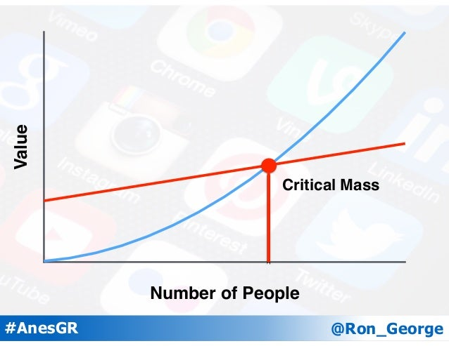 """@Ron_George#AnesGR """"Twitter is an underused means of journal communications"""" Neurocritical Care 2016 Dec 13"""
