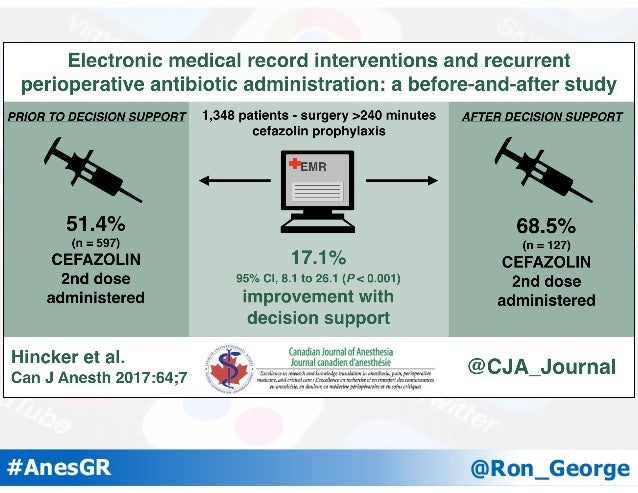 @Ron_George #OAA3dc2017@Ron_George#AnesGR #Anesthesia