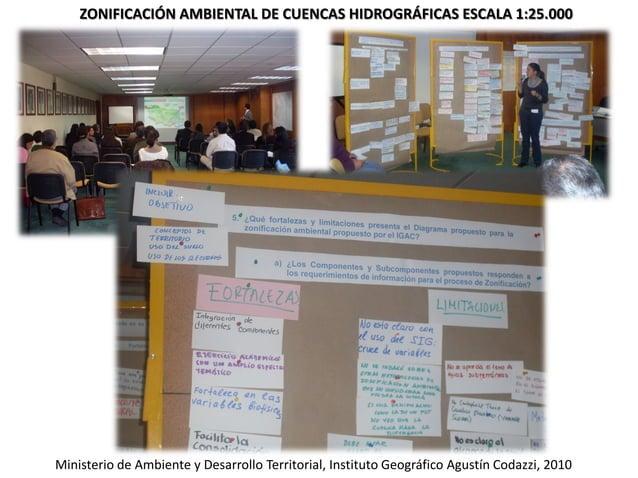 ZONIFICACIÓN AMBIENTAL DE CUENCAS HIDROGRÁFICAS ESCALA 1:25.000 Ministerio de Ambiente y Desarrollo Territorial, Instituto...