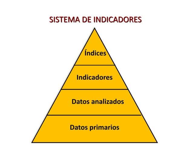 TRABAJOS DE CAMPO RECOLECCIÓN DE DATOS PRIMARIOS