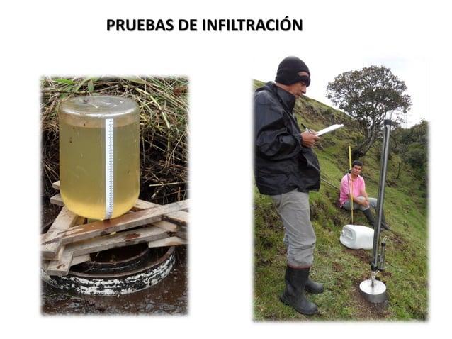 PRUEBAS DE CONDUCTIVIDAD HIDRÁULICA