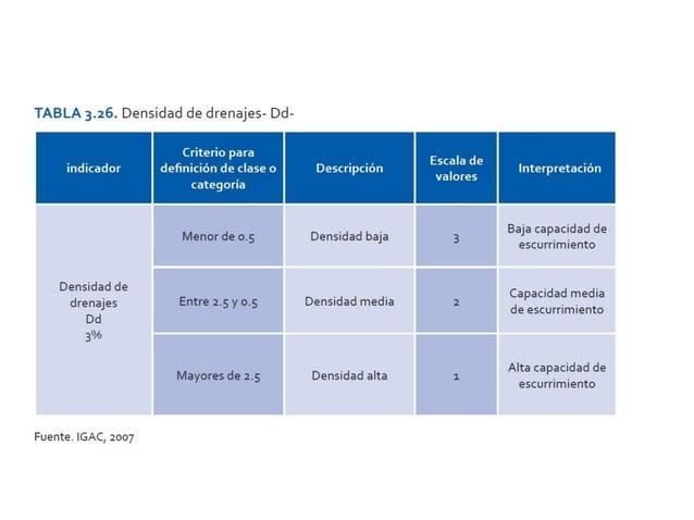 ÍNDICE DE FRAGILIDAD EROSIÓN ACTUAL ESTABILIDAD ESTRUCTURAL ERODABILIDAD DEL MATERIAL PARENTAL LIMITES DE CONSISTENCIA SUE...
