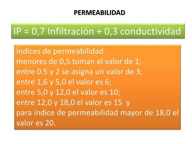 PERFIL MODAL LÍMITE LIQUIDO LÍMITE PLÁSTICO ÍNDICE DE PLASTICIDAD INTERPRETACIÓN SC12 16,38 10,21 7,17 Poco plástico SC24 ...