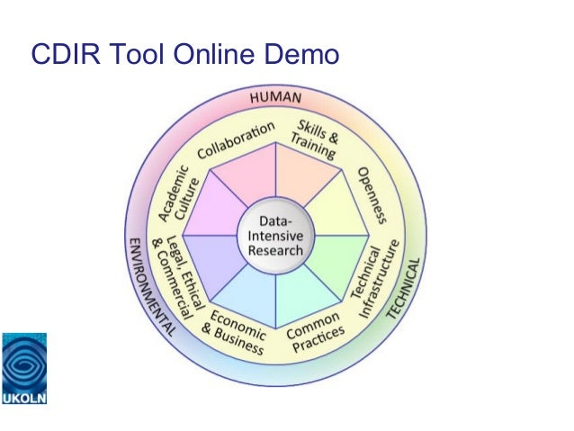 CDIR Tool Online Demo   A centre of expertise in digital information management
