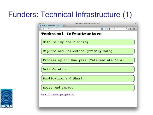 Funders: Technical Infrastructure (1)   A centre of expertise in digital information management