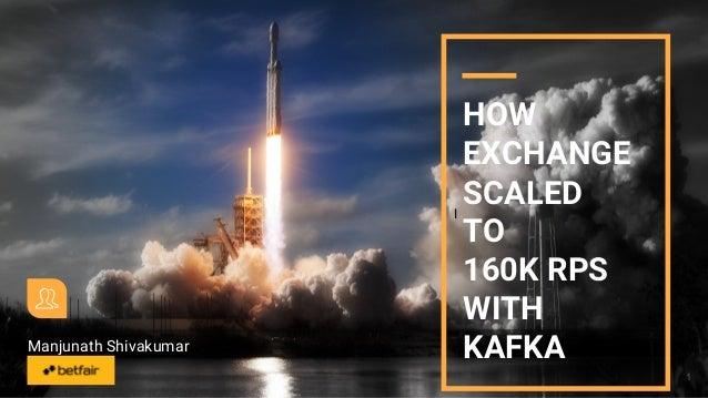 1 I HOW EXCHANGE SCALED TO 160K RPS WITH KAFKAManjunath Shivakumar Teodora Marcu