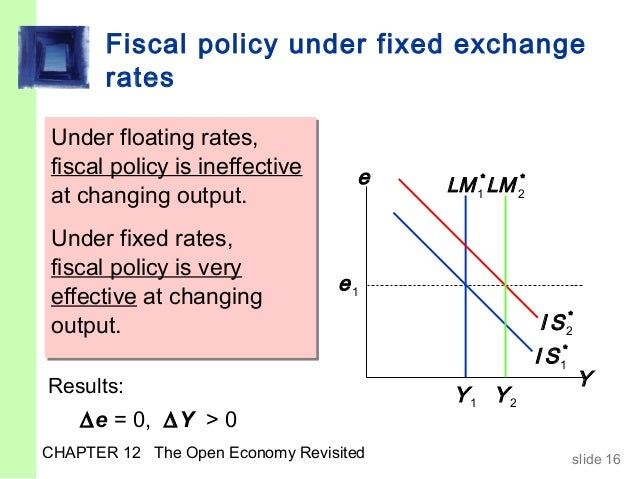 fiscal policy effectiveness This paper reconsiders fiscal policy effectiveness in light of the recent economic crisis it examines the fiscal policy approach advocated by the economics pro.