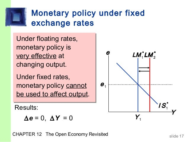 exchange rate policy at the monetary Singapore's monetary policy is centred on the management of the exchange rate we examine how macroeconomic forecasters perceive the effectiveness of this unconventional policy we provide empirical evidence that forecasters' expectations are consistent with a forward-looking exchange-rate-based .