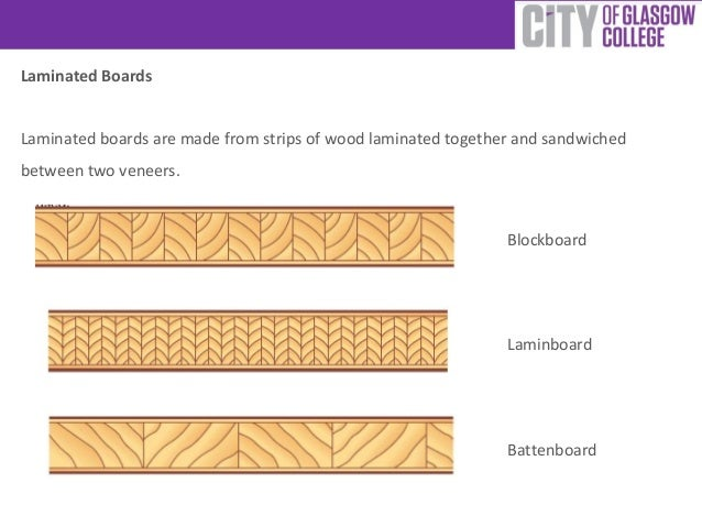 Man Made Boards