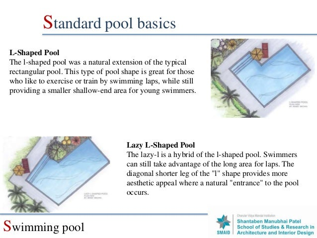 Man made water bodies (swimming pool, fountain, pools)
