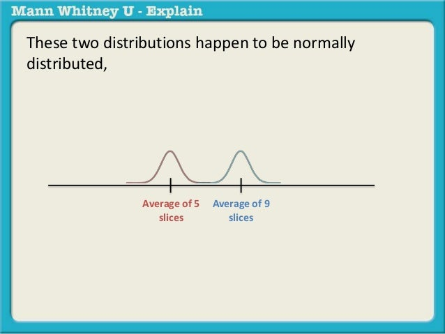 These two distributions happen to be normally  distributed,  Average of 5  slices  Average of 9  slices