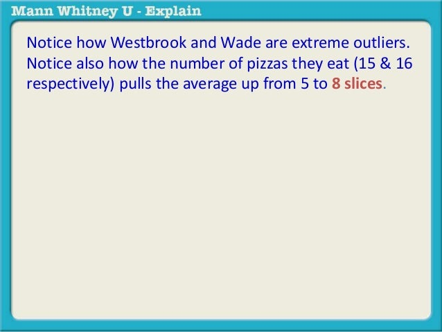 Notice how Westbrook and Wade are extreme outliers.  Notice also how the number of pizzas they eat (15 & 16  respectively)...