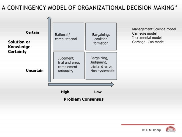 coalition model of decision making The rational model of decision making was  our purpose in reviewing these models of organizational decision making is to highlight the realities of.
