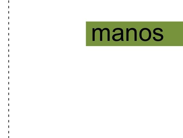 manos   -‐  -‐  -‐  -‐  -‐  -‐  -‐  -‐  -‐  -‐  -‐  -‐  -‐  -‐  -‐  -‐  ...