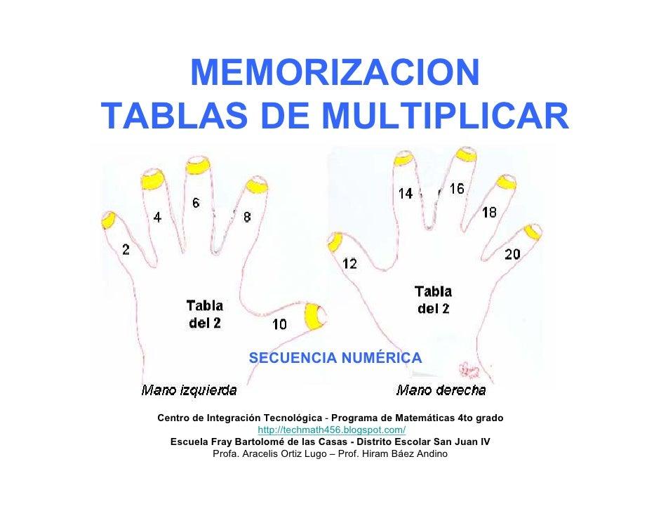 MEMORIZACION TABLAS DE MULTIPLICAR                         SECUENCIA NUMÉRICA     Centro de Integración Tecnológica - Prog...