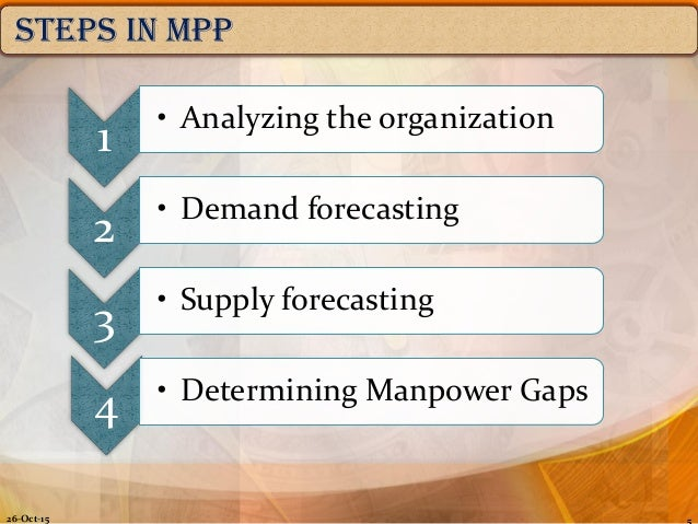 manpower inventory One of canada's leading firms specializing in staffing solutions.