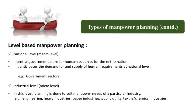 manpower planning essay Manpower planning (or workforce planning) is the process by which an organisation determines its human resource management needs and issues, and develops and implements plans to address them the starting point for any human resources planning will be the strategic plan of the business.
