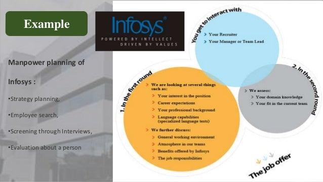 Job Design And Analysis Of Asda Business Essay