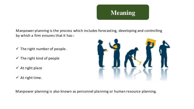 human resource planning in wipro company