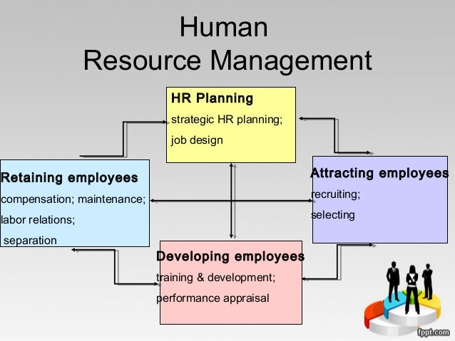 hrm integration with strategic management