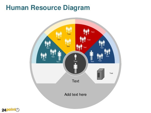 Manpower resource diagram powerpoint slides 2 human resource diagram ccuart Images