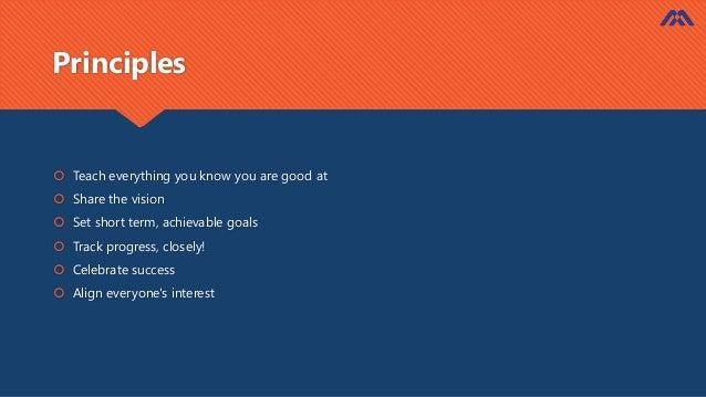ManpraX Hiring principles Slide 2