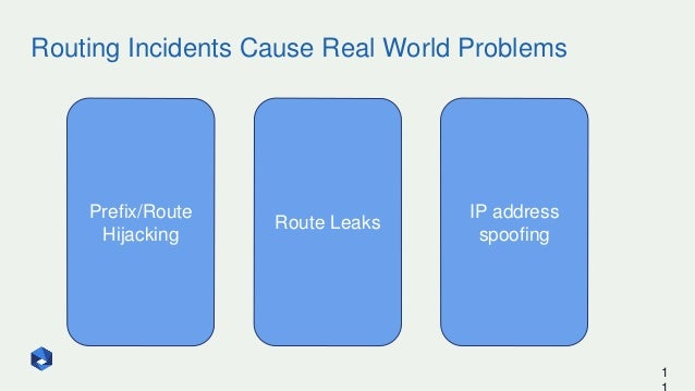 Routing Incidents Cause Real World Problems 1 Prefix/Route Hijacking Route Leaks IP address spoofing