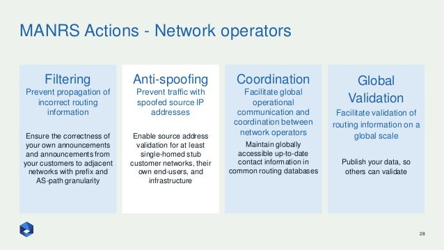 MANRS Actions - Network operators Filtering Prevent propagation of incorrect routing information Ensure the correctness of...