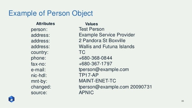 Example of Person Object 35 person: address: address: address: country: phone: fax-no: e-mail: nic-hdl: mnt-by: changed: s...