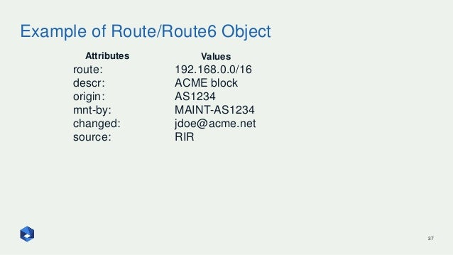 Example of Route/Route6 Object 37 route: 192.168.0.0/16 descr: ACME block origin: AS1234 mnt-by: MAINT-AS1234 changed: jdo...