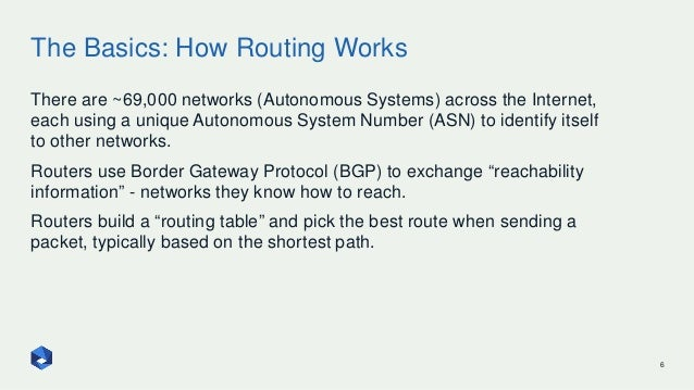 The Basics: How Routing Works 6 There are ~69,000 networks (Autonomous Systems) across the Internet, each using a unique A...