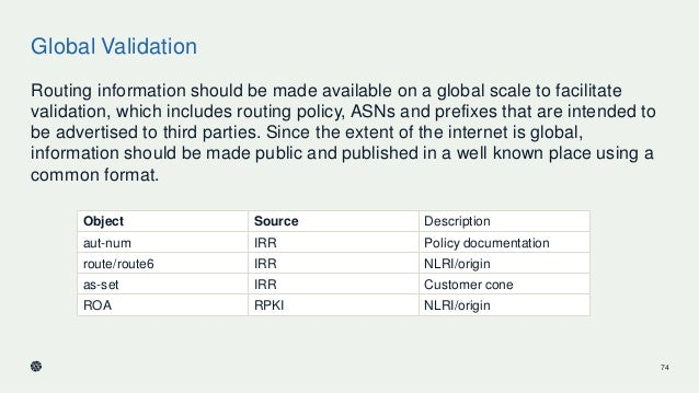 Global Validation Routing information should be made available on a global scale to facilitate validation, which includes ...