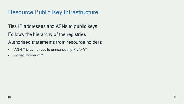 Resource Public Key Infrastructure Ties IP addresses and ASNs to public keys Follows the hierarchy of the registries Autho...