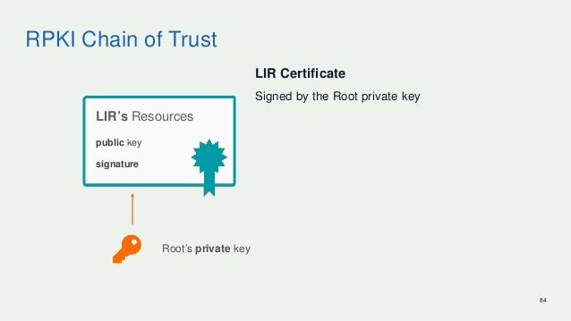 RPKI Chain of Trust LIR Certificate Signed by the Root private key 84 LIR's Resources Root's private key signature public ...