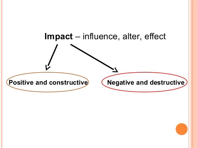 mans effect on the environment essay How does the environment affect the person mark h bickhard introduction it is generally assumed that human beings perceive and understand the world through the senses, and that that epistemic connection with the world.