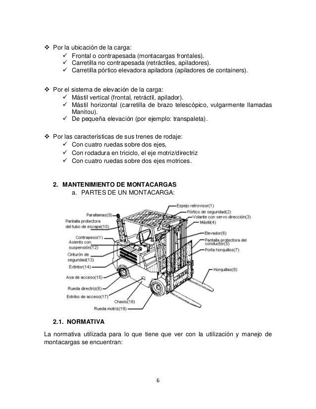 Partes del sistema electrico de un montacargas
