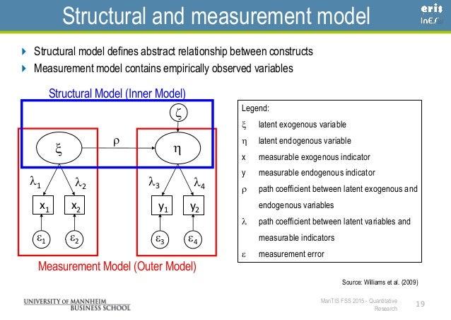 quantitative research advantages and disadvantages