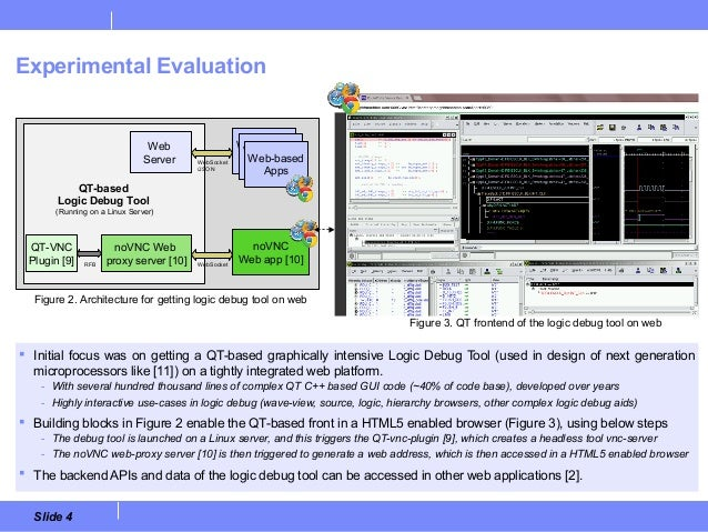 Graphically Intensive EDA Tools on Integrated Web Platforms