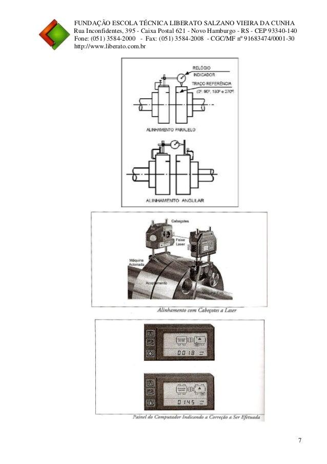 Manual de ventiladores de teto