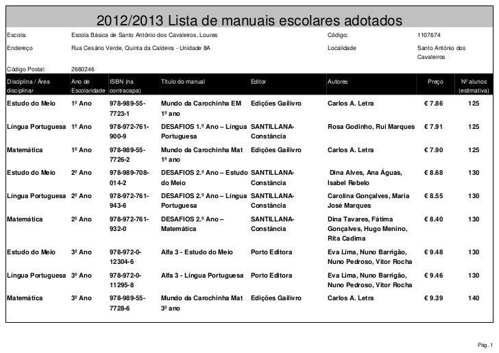 2012/2013 Lista de manuais escolares adotadosEscola:             Escola Básica de Santo António dos Cavaleiros, Loures    ...