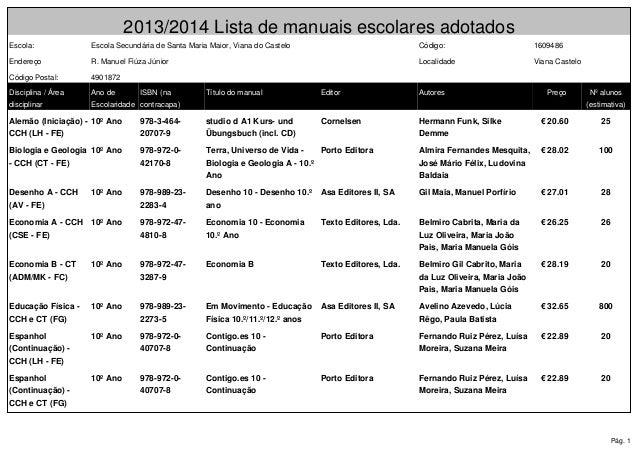 Pág. 1 2013/2014 Lista de manuais escolares adotados Escola: Escola Secundária de Santa Maria Maior, Viana do Castelo Códi...