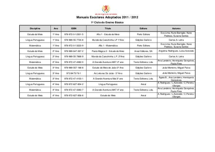 Manuais Escolares Adoptados 2011 / 2012                                                   1º Ciclo do Ensino Básico   Disc...